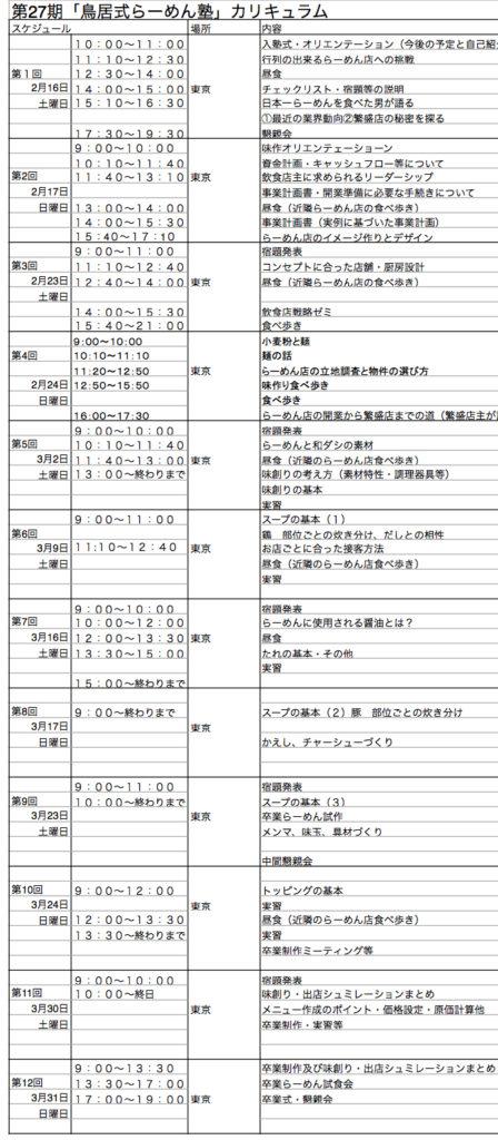 鳥居式らーめん塾27期開催日程